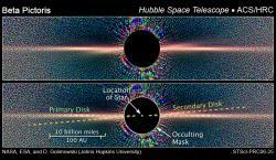 Primární a slabší sekundární disk kolem hvězdy Beta Pictoris na snímcích Hubbleova teleskopu.  Kredit: David Golimowski (Johns Hopkins University), NASA, ESA, Wiki