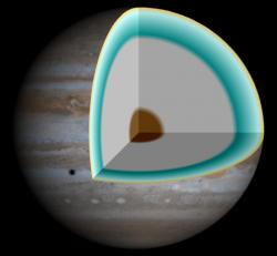 Vrstva kovového vodíku uvnitř Jupiteru znázorněna šedivě. Kredit: NASA / R.J. Hall.