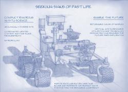 První hrubá vizualizace roveru 2020. Podobnost s vozítkem Curiosity je vidět na první pohled.  Zdroj: http://rack.0.mshcdn.com/