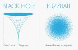 Co když jsou černé díry jenom takovým klubíčkem superstrun? Kredit: Olena Shmahalo / Quanta.