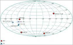Prvních osm cílů mise XPNAV 1. Šlo o čtyři osamělé pulsary a čtyři binární. Všechny jsou známé jako intenzivní zdroje rentgenového záření. (zdroj Laboratory of Space Technology, Beijing).