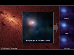 Naše domácí supermasivní černá díra. Anebo portál? Kredit: NASA.