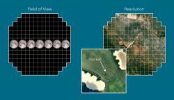 Největší rozlišení na jednotlivém snímku. Kredit: Greg Stewart/SLAC National Accelerator Laboratory.