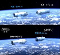 Plánované setkání na oběžné dráze   Tiangong 2 a Tianzhou 1. (Zdroj: https://i.imgur.com)