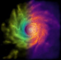 Simulace galaxie schameleonskou gravitací. Vpravo hustota plynu a hvězdy, vlevo působením sil vplynu. Kredit: Christian Arnold/Baojiu Li/Durham University.