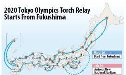 Plánovaná trasa olympijské pochodně, která by měla startovat ke konci března 2020 z Fukušimy ze stadionu v J-vesnici.