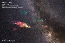 Smithův oblak vsouhvězdí Orla. Kredit: NRAO GBT, B. Saxton.