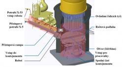 Schéma proniknutí robota do kontejnmentu, fialová průhledná barva ukazuje naplnění kontejnmentu vodou do výšky šesti metrů (zdroj TEPCO).