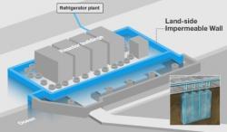 Schéma ledové stěny (zdroj TEPCO).