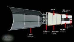 Schéma reaktoru Kilopower (zdroj Los Alamos).
