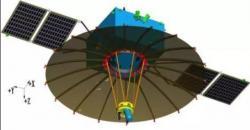 Schéma satelitu Queqiao