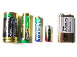 Končí éra klasických baterií? Kredit: Aney / Wikimedia Commons.
