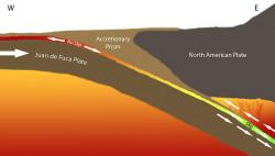 Událost SSE na styku Severoamerické tektonické desky a desky Juan de Fuca. Kredit: Eround1 / Wikimedia Commons. Licence CC BY-SA 3,0