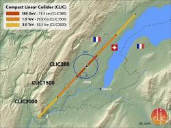Projekt CLIC. Kredit: CERN.