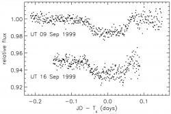 První exoplaneta pozorovaná pomocí transitu byla u hvězdy HD 209458. Její první tranzit byl pozorován 9. září 1999 a druhý pak týden později. V tomto případě šlo o exoplanetu objevenou už dříve pomocí změn radiálních rychlostí.