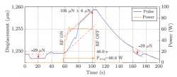 Příklad průběhu měření před a po pulsním tahu mikrovlnného motoru byly realizovány krátké pulsy s využitím elektrostatické síly generované pomocí kalibračního zdroje (zdroj H. White, P. March, J. Lawrence, J. Vera, A.Sylvester, D. Brady a P. Bailey: Measurement of Impulsive Thrust from a Closed Radio-Frequency Cavity in Vacuum, Journal of Propulsion and Power, DOI: 10.2514/1.B36120).