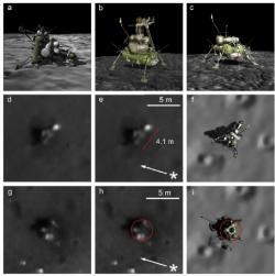 Simulace optického vzhledu přistávacího modulu v různých situacích umožňuje potvrdit identifikaci: a) Model převráceného modulu i s návratovou částí, b) Model sondy i s návratovou částí po úspěšném přistání, c) Model po úspěšném startu návratové části, d) Luna 23 focená pomocí LRO, e) Stejný obrázek s vyznačením směru osvětlení a délkovou mírou, f) Model převrácené sondy za stejných světelných podmínek, g) Luna 24 vyfotografovaná sondou LRO, h) Stejný snímek s vyznačeným směrem osvětlení a kroužkem označujícím horní průřez přistávacího modulu sondy, i) Model zobrazený při stejném osvětlení, jako je na předchozím snímku. (zdroj V. P. Dolgopolov et al).