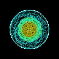 Simulace chaosu vyvolaného Jupiterem (dnešní dráha bíle), dráhy planetesimál tyrkysově, vnitřní planetární disk žlutě. Kredit: K. Batygin / Caltech.
