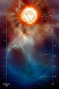 Betelgeuse na návštěvě ve Sluneční soustavě. Kredit: ESO/L. Calçada.