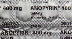 Aspirin, acylpyrin, anopyrin jsou u nás asi nejznámější léky na bázi kyseliny acetylsalicylové. Kredit: Osel, volné dílo.