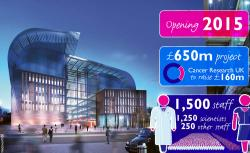 Francis Crick Institute.