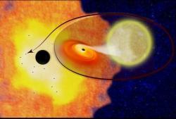 Jestli si někdo oblíbil černé díry hvězdné velikosti, měl by se přestěhovat k jádru naší Galaxie. Není tam totiž jenom supermasivní černá díra, ale i tisíce černých děr, které jsou pozůstatkem dávných supernov.