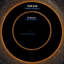 Horizont událostí rekordní supermasivní černé díry TON 618. Kredit: Reddit/Spaceporn.