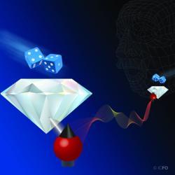 Umělecké ztvárnění entanglovaných elektronů vkrystalech diamantu. Kredit: ICFO.