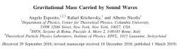 Závěry Espositova týmu o záporné gravitační hmotnosti zvuku uveřejnil seriózní vědecký časopis Physical Review Letters (ZDE)
