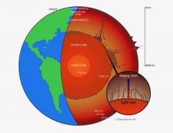 Hrátky se železem vnitru Země. Kredit: UC Davis.
