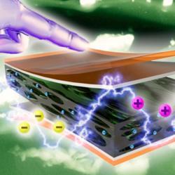 Nové nanogenerátory FENG ohlašují nositelnou budoucnost. Kredit: Michigan State University.