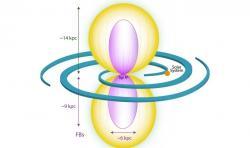 Žlutě rentgenové bubliny objevené teleskopem eROSITA. Kredit: (Predehl et al., Nature, 2020)