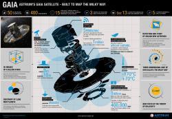 Využije možností dvou nejvýkonnějších kosmických teleskopů – Hubbleho (NASA) a Gaii (ESA) astronomové získali doposud nejpřesnější hodnotu Hubbleovy konstanty. Gaia umožnila přesnější změření vzdálenosti cefeid v Mléčné dráze a tím k lepší kalibraci těch vzdálenějších. Hubble přispěl kvalitními světelnými křivkami. Kredit: NASA, ESA, and A. Feild (STScI)