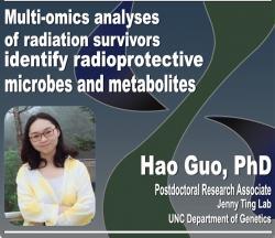 Hao Guo, University of North Carolina at Chapel Hill, Severní Karolína, USA.