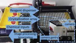 Nastavení robotického systému. Kredit: Lee et al. (2020), Matter.