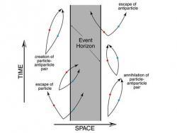 Hawkingovo záření poblíž horizontu událostí. Kredit: NAU.