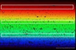 Spektrum ze zařízení HERMES. Kredit: N.A. Sharp, NOAO/NSO/Kitt Peak FTS/AURA/NSF.