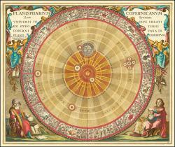 Schéma Koperníkova systému. Kredit: Andreas Cellarius: Harmonia Macrocosmica. Amsterdam 1660 via Wikimedia Commons