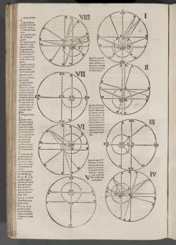Diskuze k výpočtům drah planet v Keplerových Rudolfínských tabulkách, 1623/1627. Kredit: Mathematical association of America via Wikimedia Commons.