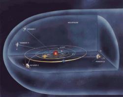 Kromě dvou sond Pioneer a dvou sond Voyager je na cestě k hranici Sluneční soustavy ještě sonda New Horizons (zdroj NASA).