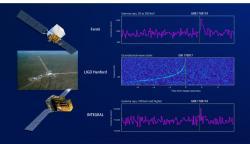 Gravitační událost GW170817. Kredit: ISDC Ferrigno.