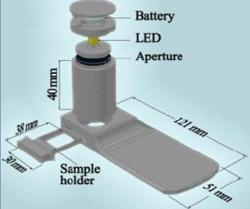 Schema LUCAS mikroskopu. (Kredit: UCLA)