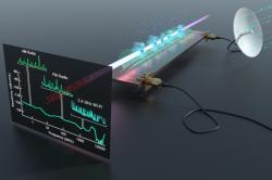 Kvantový senzor rádiových vln. Kredit: US Army.