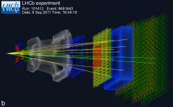 Mezon B s indexem nula, produkovaný v experimentu LHCb se rozpadl na pár mionu a antimionu (zelené čáry, které končí nejdále) (zdroj LHCb CERN)