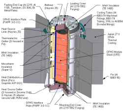 Multi-Mission Radioisotope Thermoelectric Generator (MMRTG). Kredit: 	Ryan Bechtel / U.S. DOE.