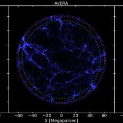 Vesmír podle modelu Avera. Kredit: Csabai et al. (2017).
