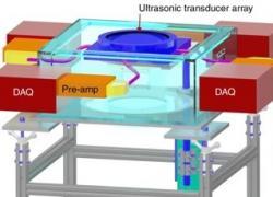 Schéma zařízení pro fotoakustickou počítačovou tomografii. Pro zobrazení celého obrázku vplném rozlišení klikněte ZDE.  Kredit: Nature Communications
