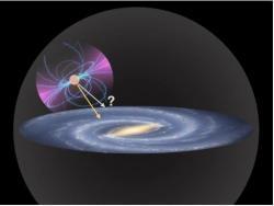 """Schematický obrázek pulzaru vgravitačním poli Galaxie. Oběh kolem jejího centra je vlastně volným pádem, na který působí dvě přitažlivé síly znázorněné šipkami. Žlutá reprezentuje gravitační působení standardní hmoty, šedá přitažlivou sílu hala temné hmoty. Působí na pulzar jenom gravitačně, nebo interaguje se standardní hmotou i jinou, neznámou """"pátou sílou""""?  Kredit: Norbert Wex, with Milky Way Image by R. Hurt (SSC), JPL-Caltech, NASA and pulsar image by NASA."""
