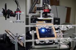 Hardware prototypu: Projektor (a) získává 2K obraz snímkováním o frekvenci 480 Hz. Opticky zesouladěná vysokorychlostní kamera (b) je na horní straně směrovače paprsků (c) před objektivem projektoru. IR filtr (d) má za úkol oddělit projekční světlo od infračerveného osvětlení (e). Kredit: Amit Bermano(Disney Research Zurich). Další podrobnosti zde.