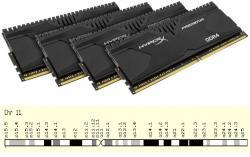 Zatímco DDR4 paměť vylepšuje, DRD4 na jedenáctém chromozomu (označeno červenou čárkou) nám ji co do daných slibů, výrazně zhoršuje.
